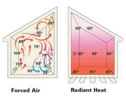 radiant-home-heating-diagram