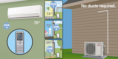 10 Reasons to Invest in Ductless Heating and Cooling